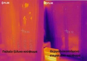 Θερμοδιακοπτόμενα κουφώματα αλουμινίου