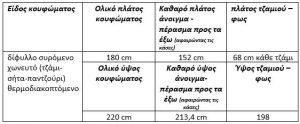 Διαστάσεις δίφυλλο συρόμενων χωνευτών κουφωμάτων