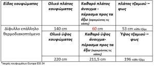 Διαστάσεις δίφυλλων συρόμενων επάλληλων κουφωμάτων