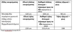 Διαστάσεις μονόφυλλο συρόμενων χωνευτών κουφωμάτων